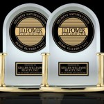 Keller Williams Realty Ranked Highest in Customer Satisfaction Among Home Buyer and Seller Segments by J.D. Power and Associates