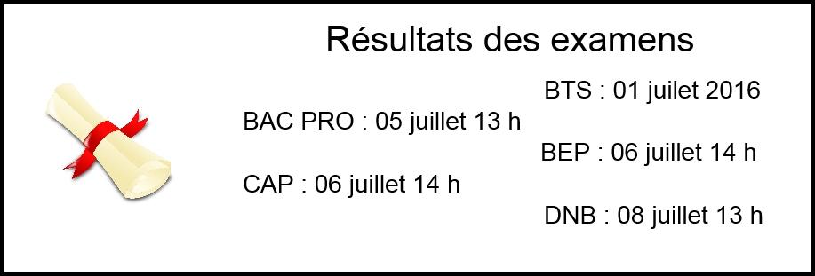 Examens 2016 : les résultats
