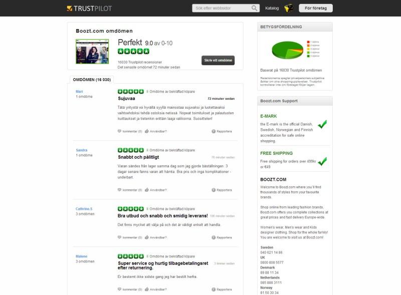 Kundbetyg på Trustpilot angående Boozt.com
