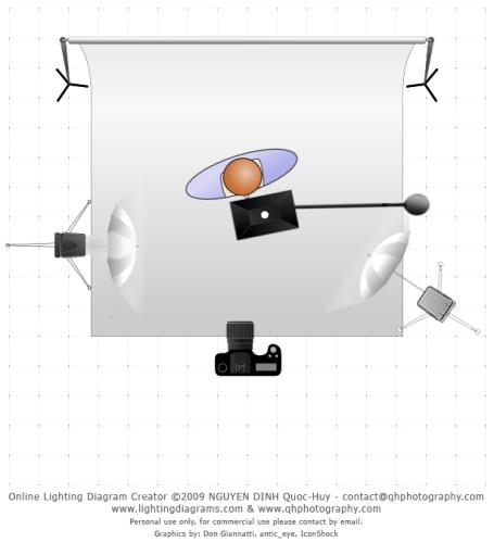 lighting diagram 1315247885 Play ball (portrait + diagramme)