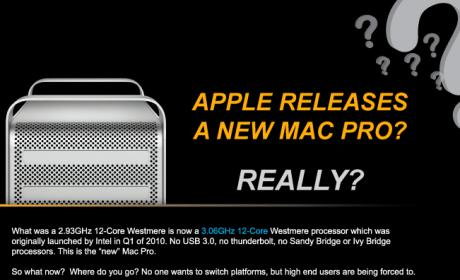 Promax New Mac Pro