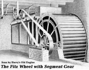Waterwheel and belt. Credit: Harry Matthews & http://www.old-engine.com