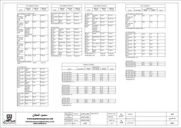 Door and Window Schedules