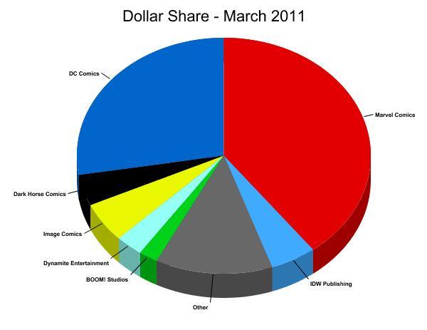dollar-share-1