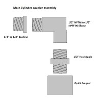 CEB: Main Cylinder&nbsp;Prep