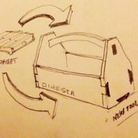 diresta_toolbox