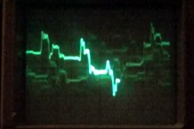 What Does an Oscilloscope Look Like in Slow Motion?