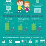 Para el 80% de los padres existe demasiado contenido inadecuado y una gran cantidad de programas nocivos en Internet