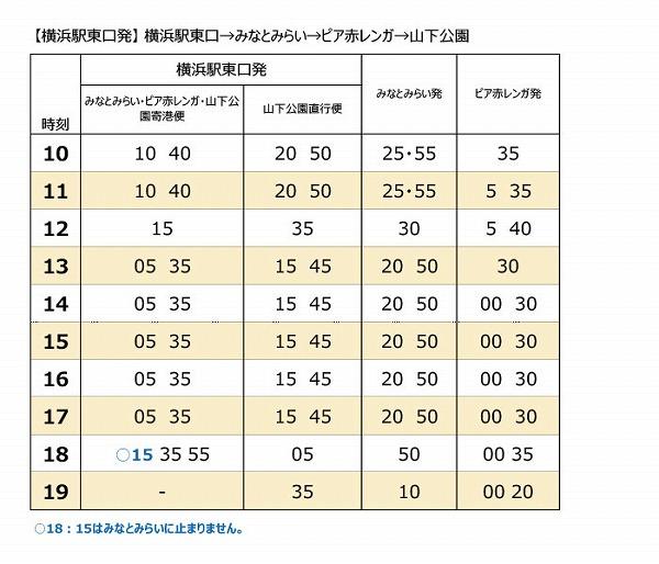 シーバス時刻表横浜駅