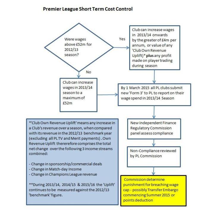 Cost control.jpg.opt705x741o0,0s705x741