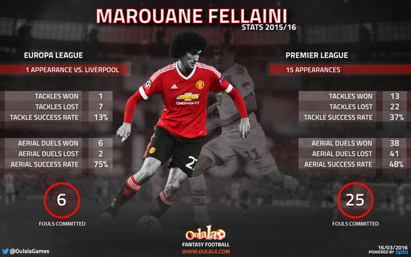 Marouane Fellaini Europa League Manchester United 491223