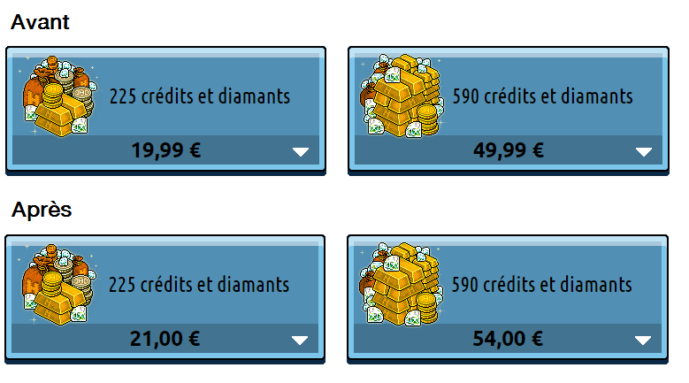 CB_credits