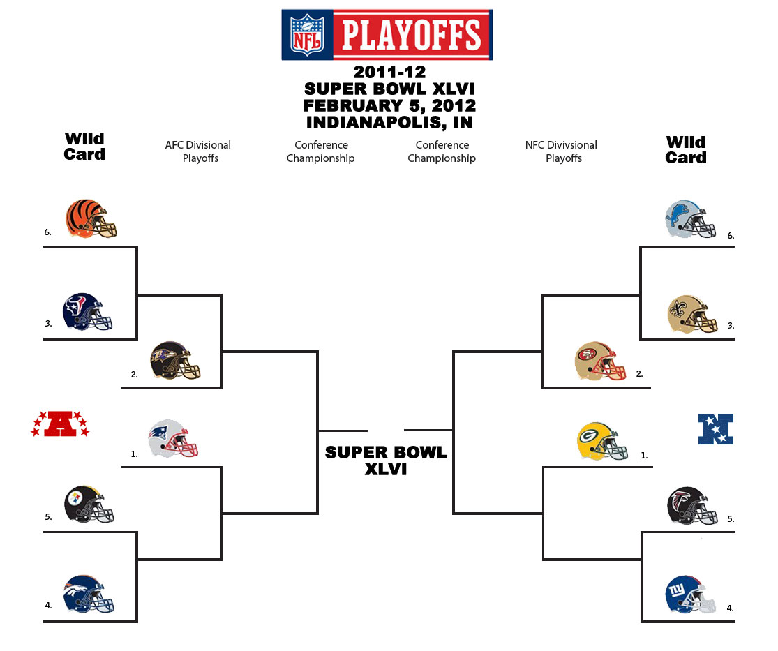 where can i bet on sports playoff scenarios nfl