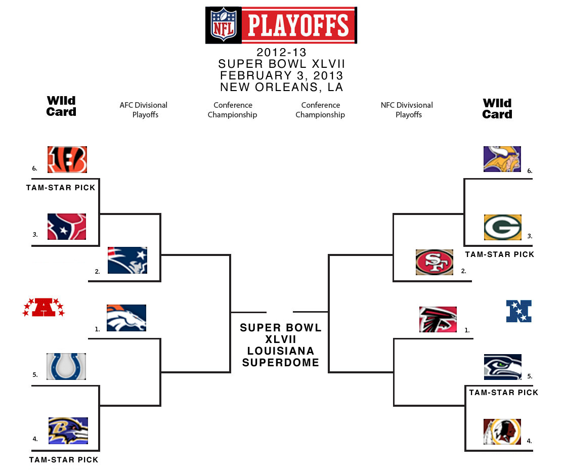2014-2015 NFL playoff picture seeds and scenarios. See the 2014 NFL ...