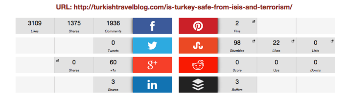 http:::turkishtravelblog.com:is-turkey-safe-from-isis-and-terrorism:
