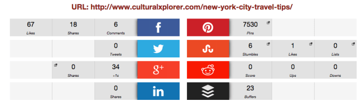 http:::www.culturalxplorer.com:new-york-city-travel-tips: