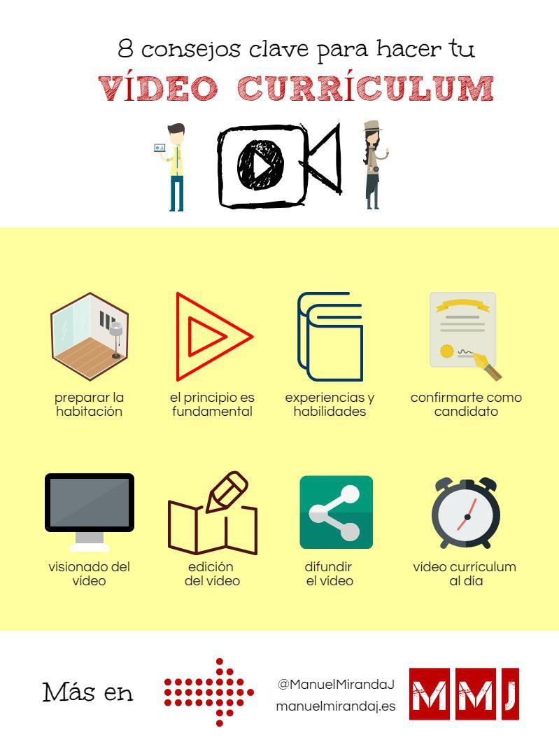 hacer video curriculum consejos