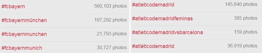 At. Madrid vs FC Bayern - Comparación de cuentas de Instagram Hashtags