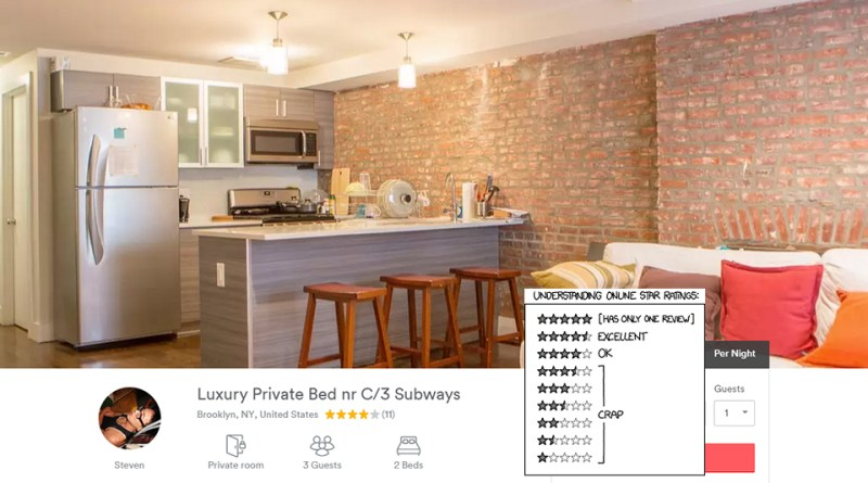 Why You Really Can't Trust Airbnb Reviews At All