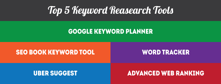Top-5-Keyword-Research-Tools
