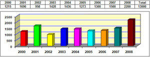 graph-najeebia