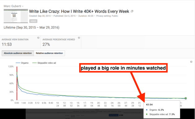 youtube video retention rate