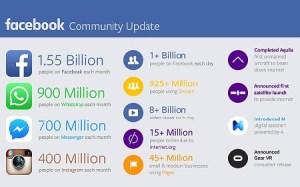 Actualización de la comunidad de Facebook (Noviembre 2015)