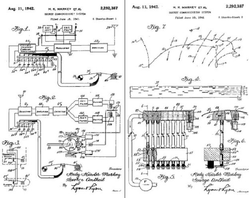 Sistema de comunicación de espectro ensanchado de Hedy Lamarr  Maria en la red