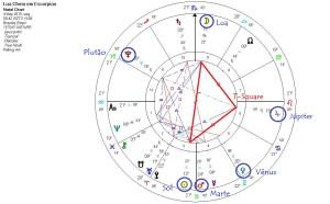 Lua Cheia Scorpio 2015