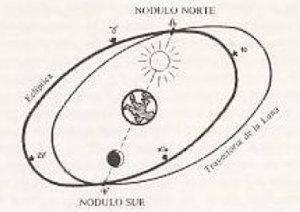 nodos_02
