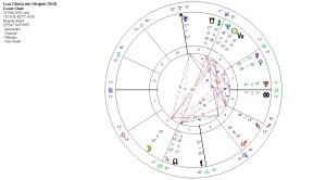 Lua Cheia em Virgem - 22 de fevereiro, 15h19min - Brasília-DF