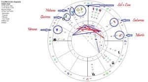 Lua Nova em Aquario 16