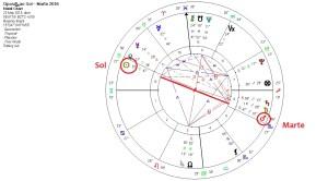 Oposição Sol-Marte 2016. Exata em 22 de maio de 2016, Algumas horas depois da Lua Cheia de Sagitário.