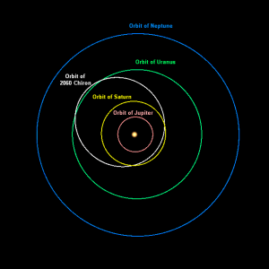 chiron's orbit