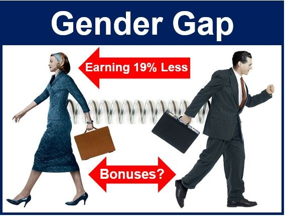 the gender gap in the american society Gender quotes from brainyquote,  a gender-equal society would be one where the word 'gender' does not exist: where everyone can be themselves gloria steinem.