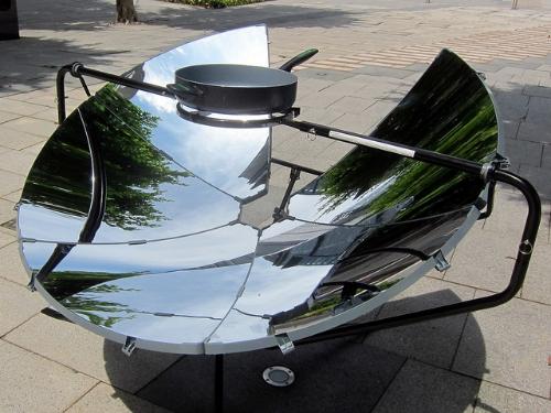 Solar Cooker Market2.jpg