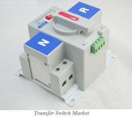 Transfer Switch Market1