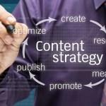 ¿Qué es el Marketing de contenido? y ¿Cómo usarlo?