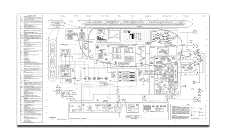 MARKETIZR-1-96-karte-mapc