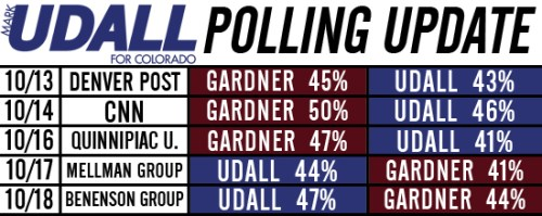 Polling update