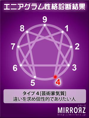 result_4
