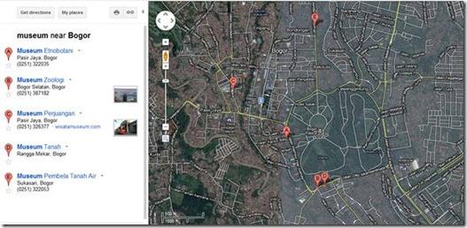 Peta Museum di Bogor