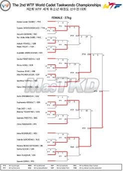 05_Result_Match_List_F-37kg_20150826