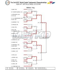 07_Result_Match_List_F-41kg_20150824-