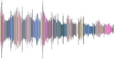 მუსიკალური სმენა: ხმა, რომელსაც არ ვიცნობთ