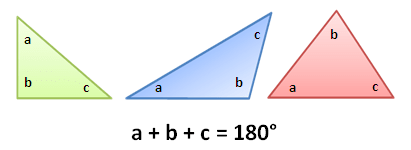 Angle Sum of Triangles