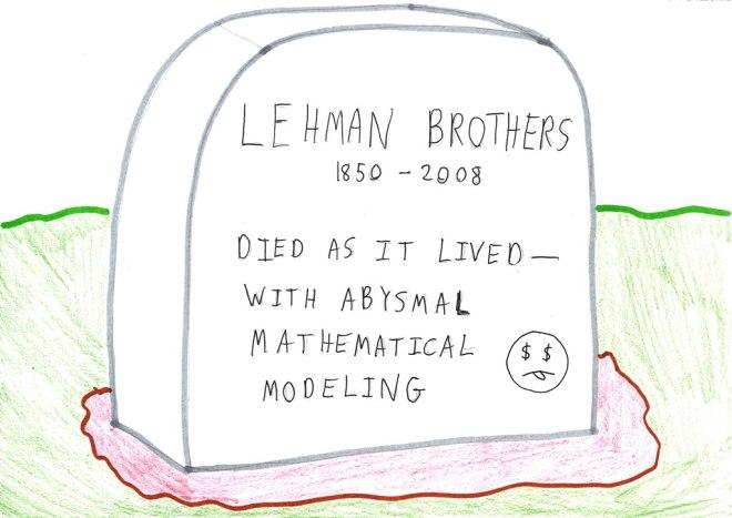 Lehman Brothers (1850 - 2008)