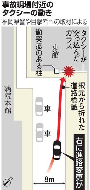 福岡タクシー暴走事故