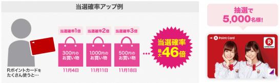 Rポイントカードの乃木坂46キャンペーン
