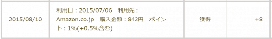 オリコカードザポイントのAmazon.co.jpでのポイントアップ明細